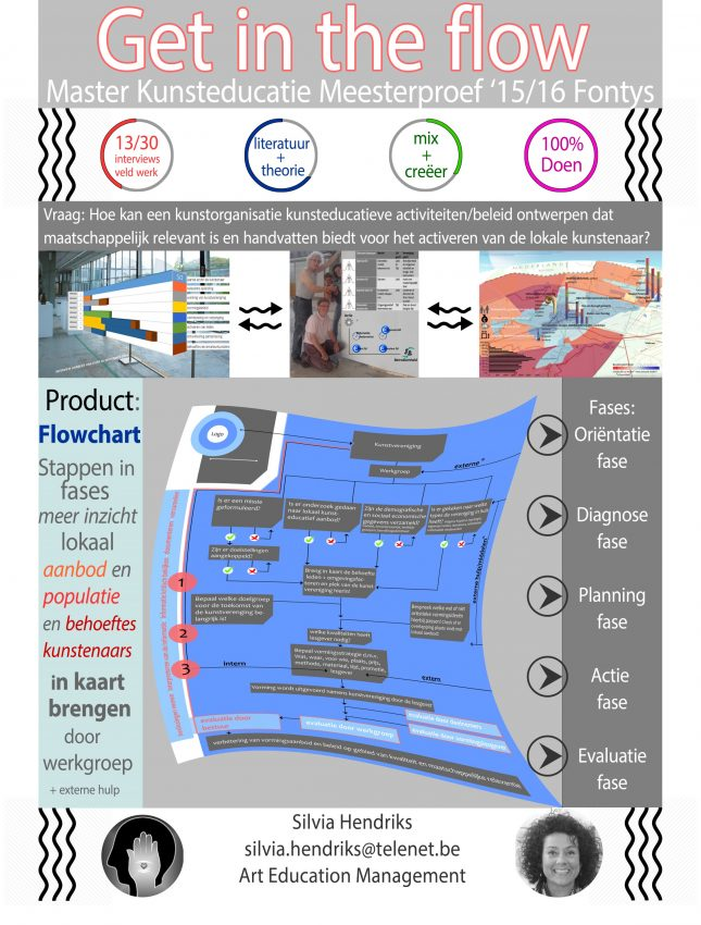 infographic-Get-into-the-flow-2250-x-2967.jpg